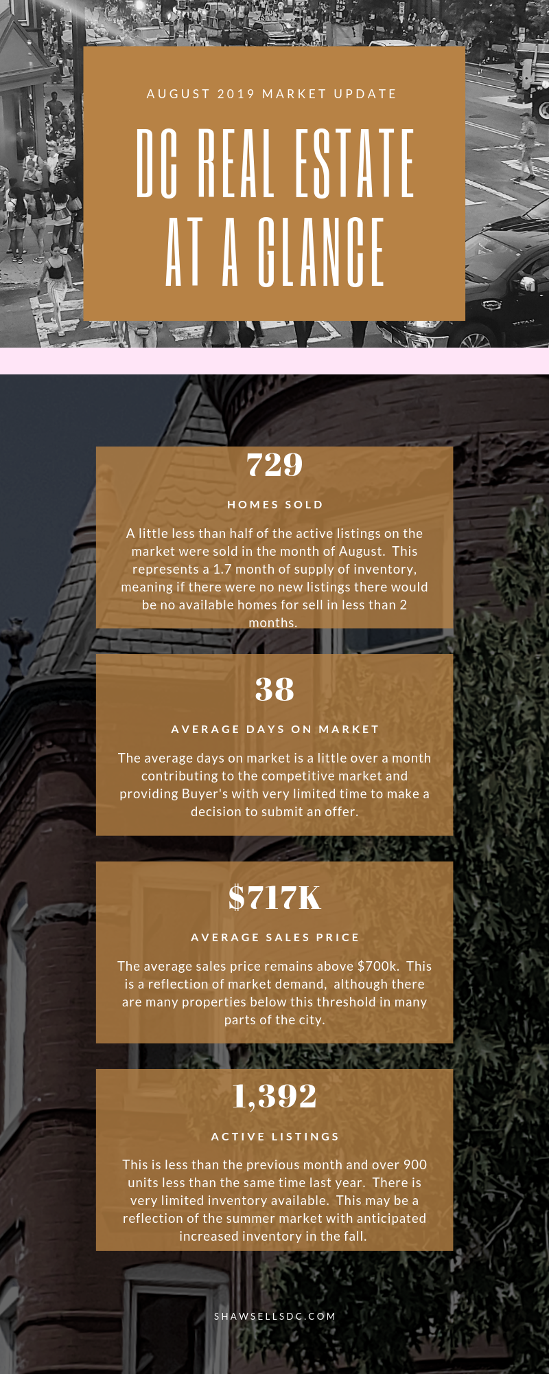 DC Market Update-August 2019.png
