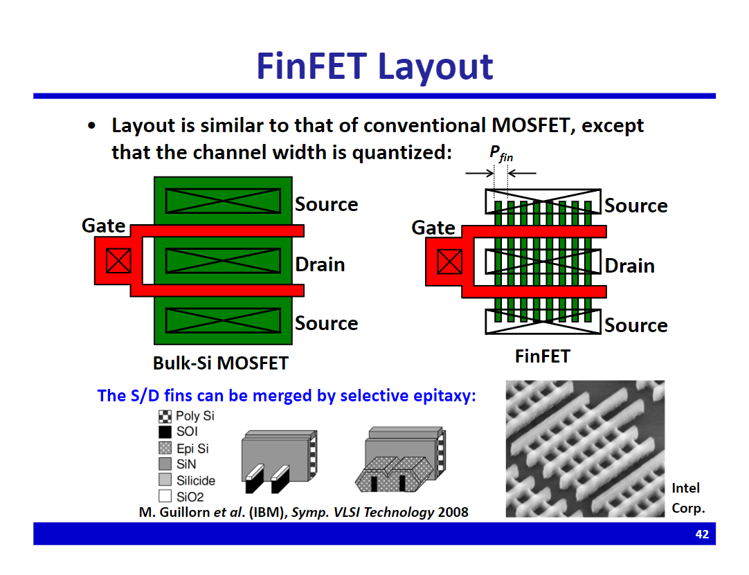 Slide 42 from Tsu-Jae King Liu,  FinFET History, Fundamentals and Future .