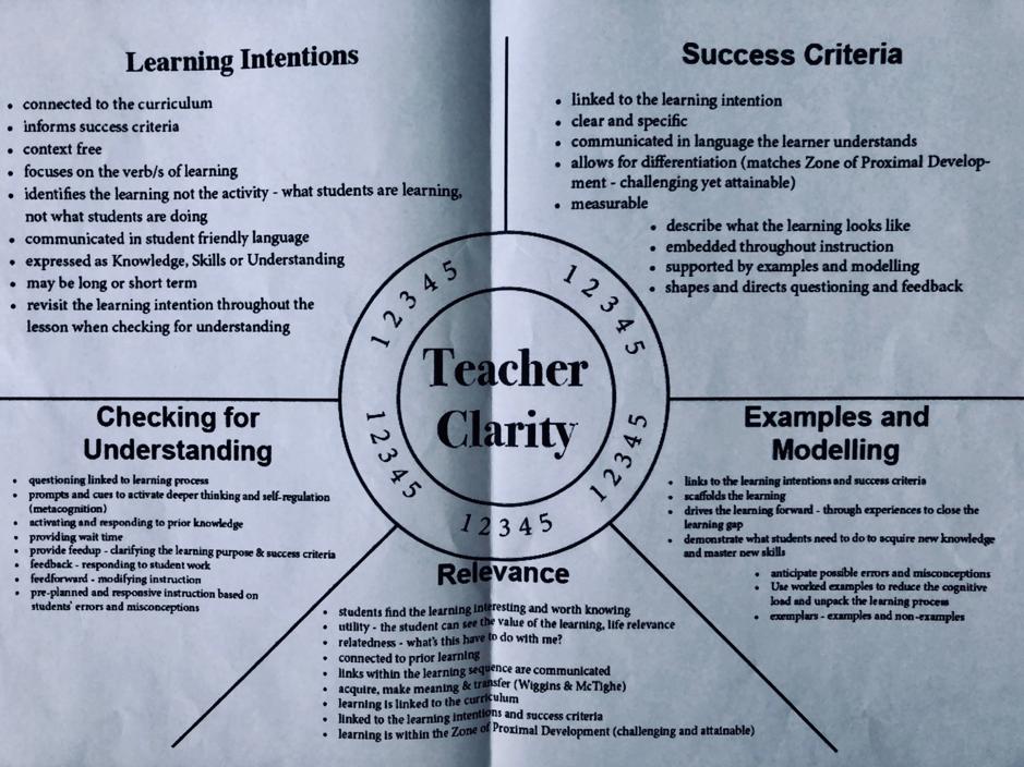 teacherclarity.png