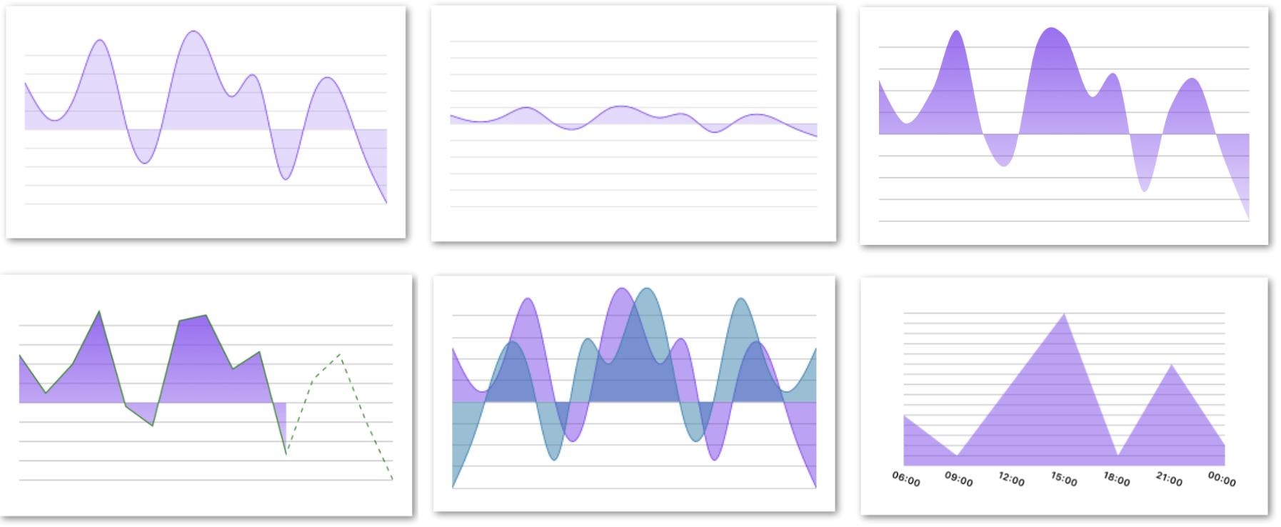 react native svg charts