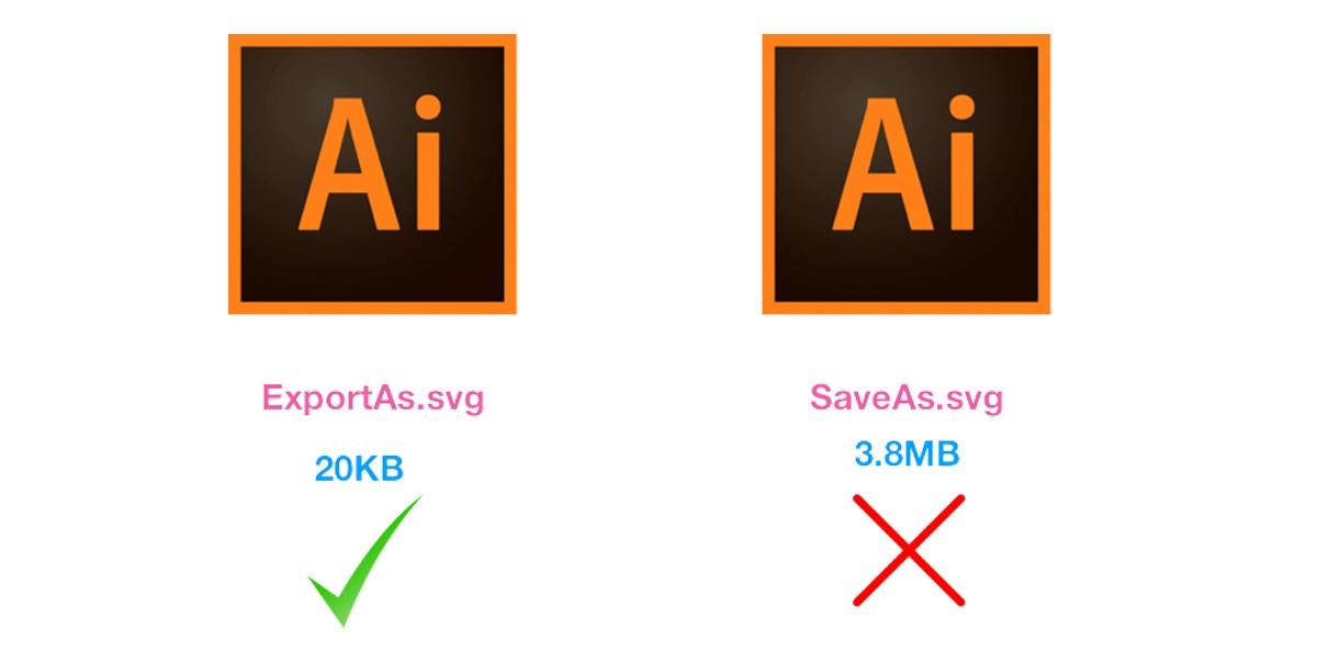 illustrator+compression