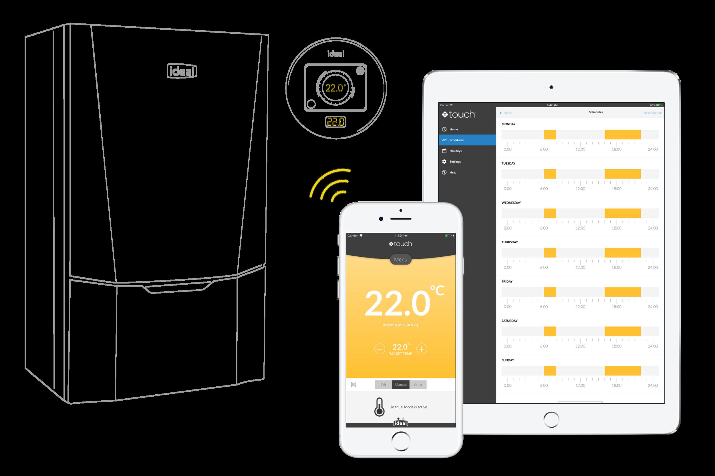 IoT Project - Smart Boiler