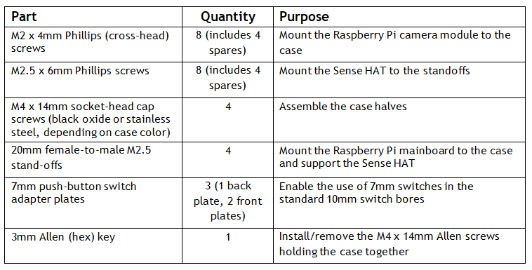 Phase Dock RDX Components List.PNG