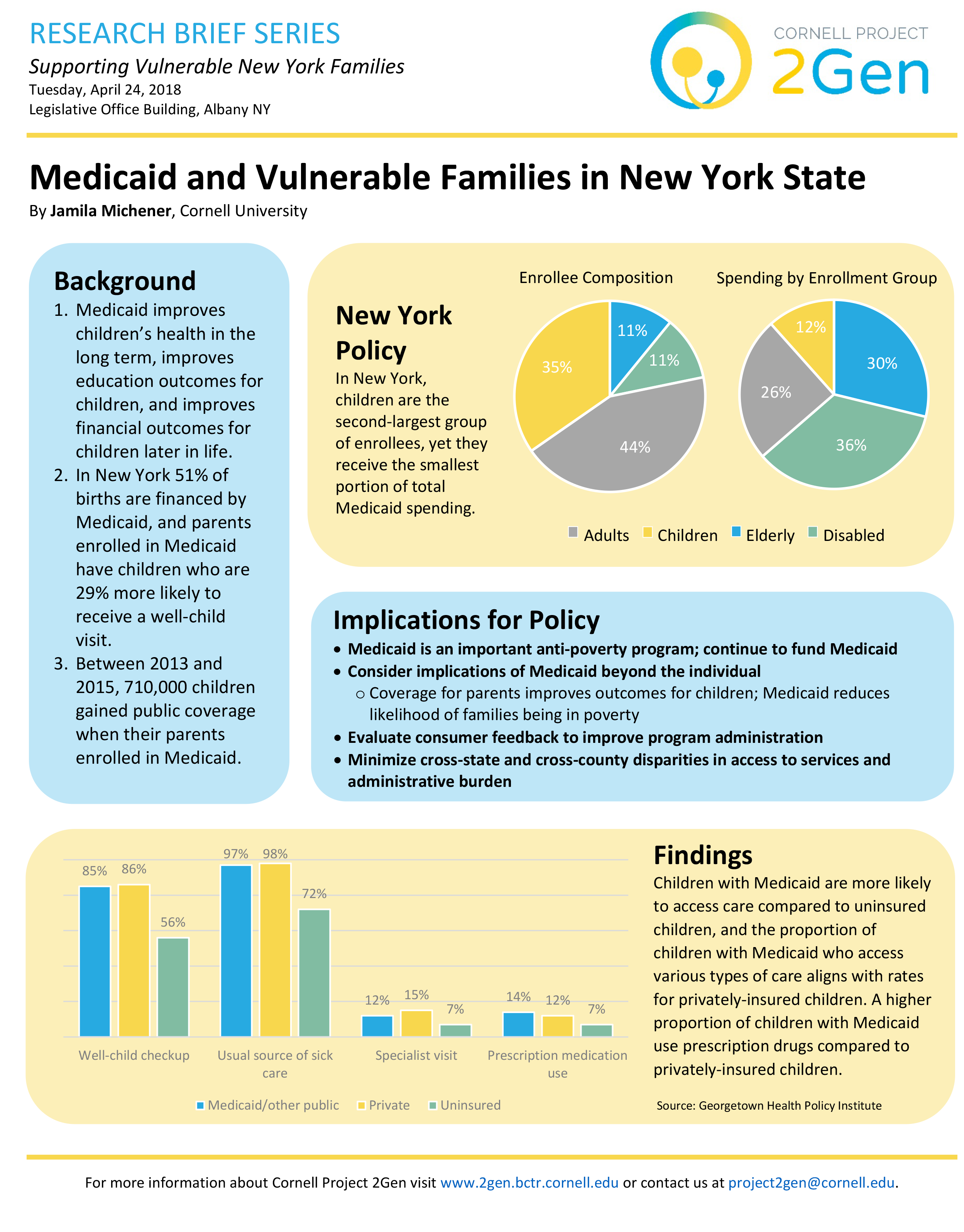 cornell2gen-researchbrief-medicaid.png
