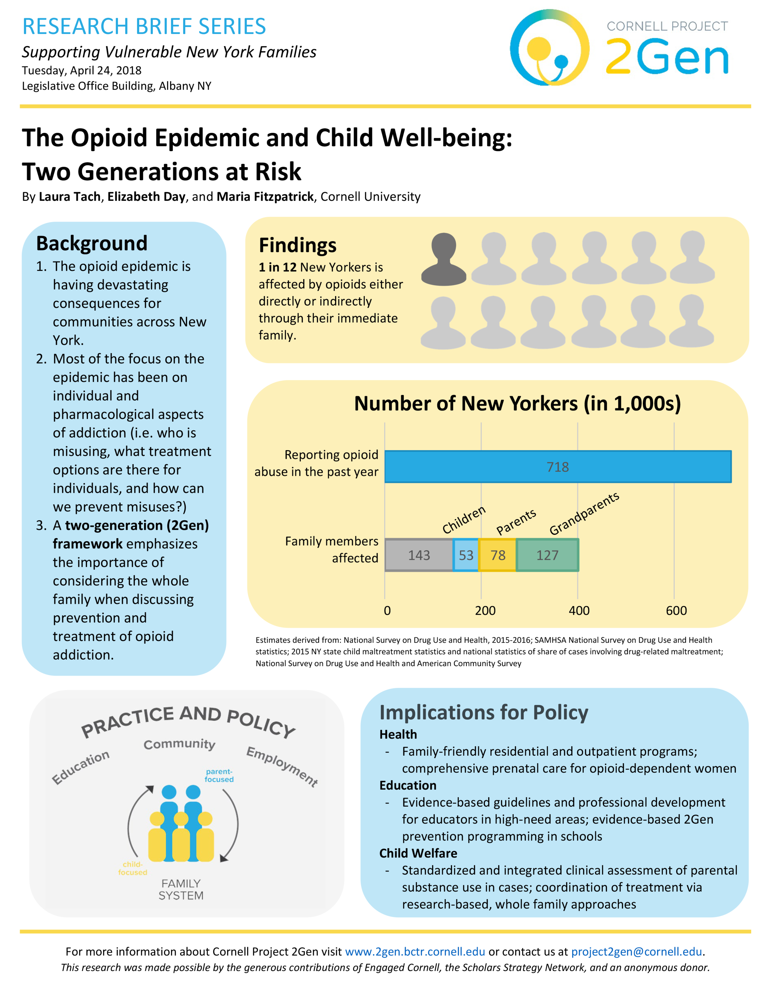 cornell2gen-researchbrief-opiods2.png
