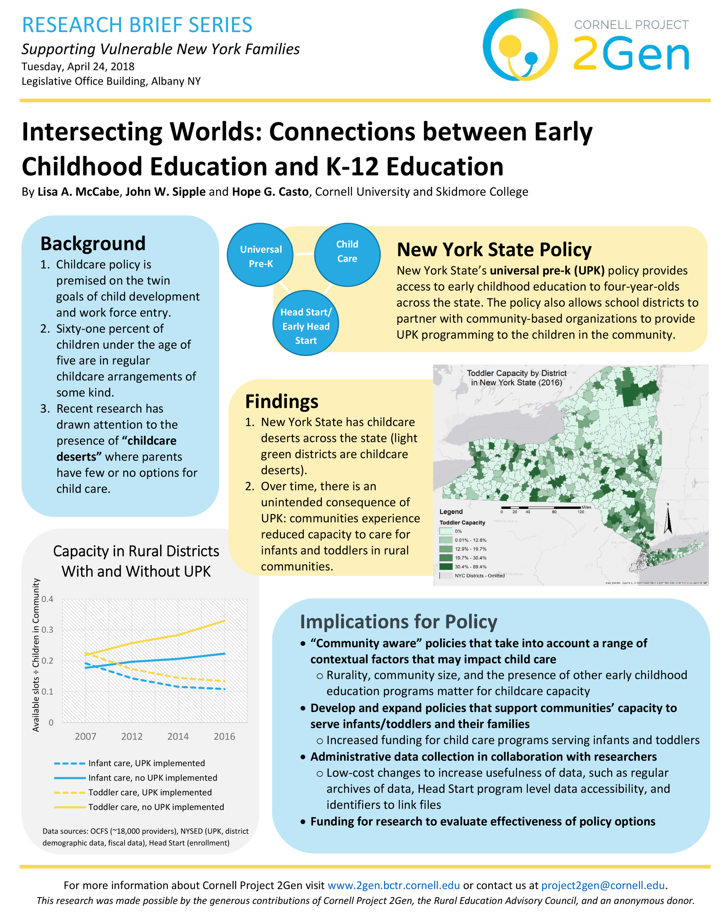 cornell2gen-researchbrief-childcare2.png