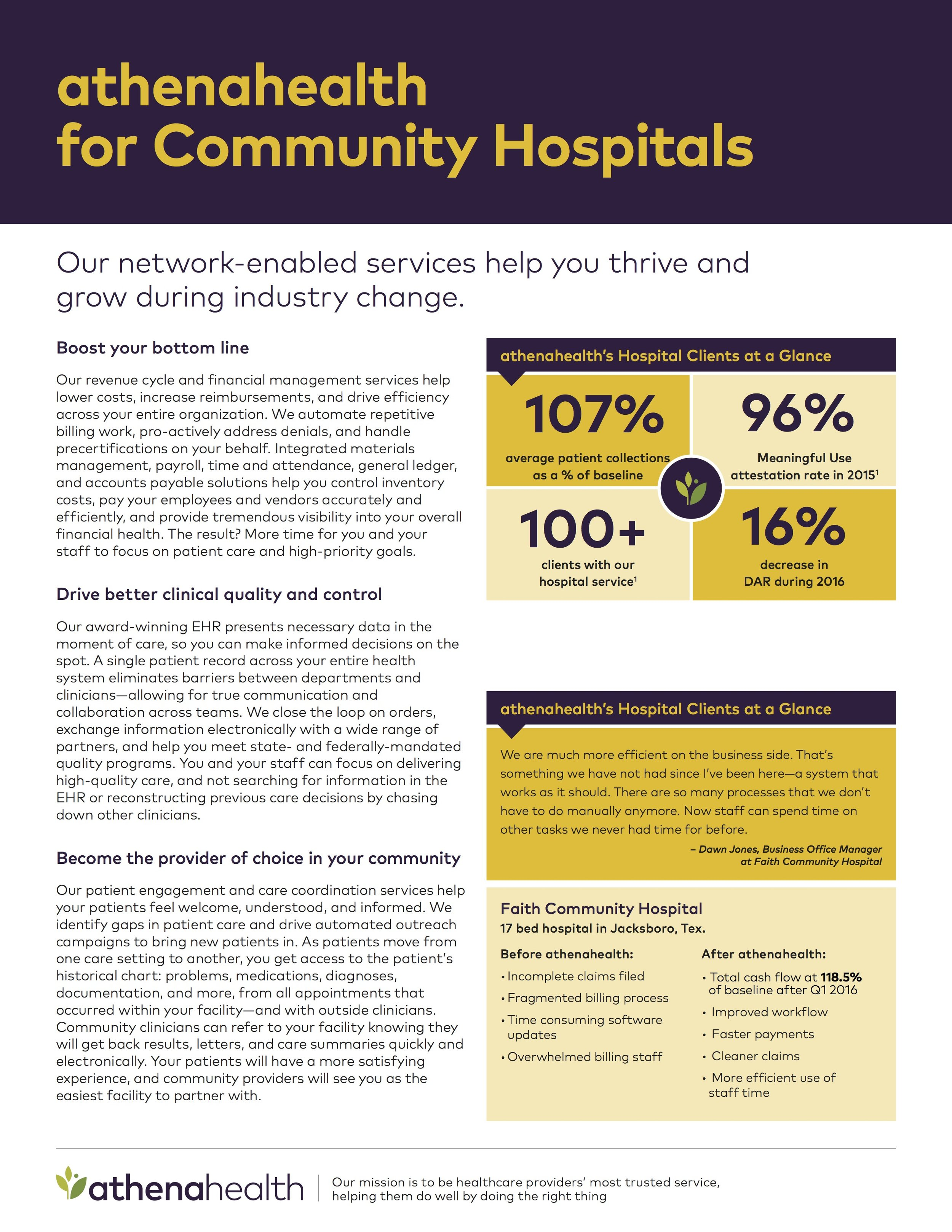 Community Hospitals datasheet.jpg