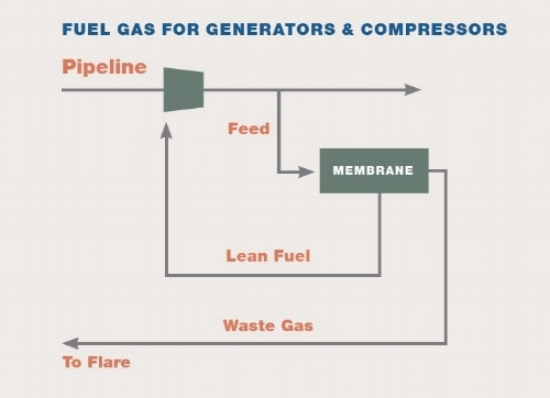 fuelGasforGenerators_details2.JPG