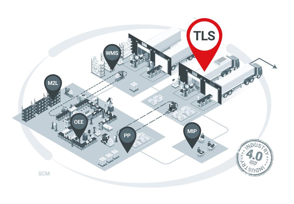 SCM-TLS-pin.jpg