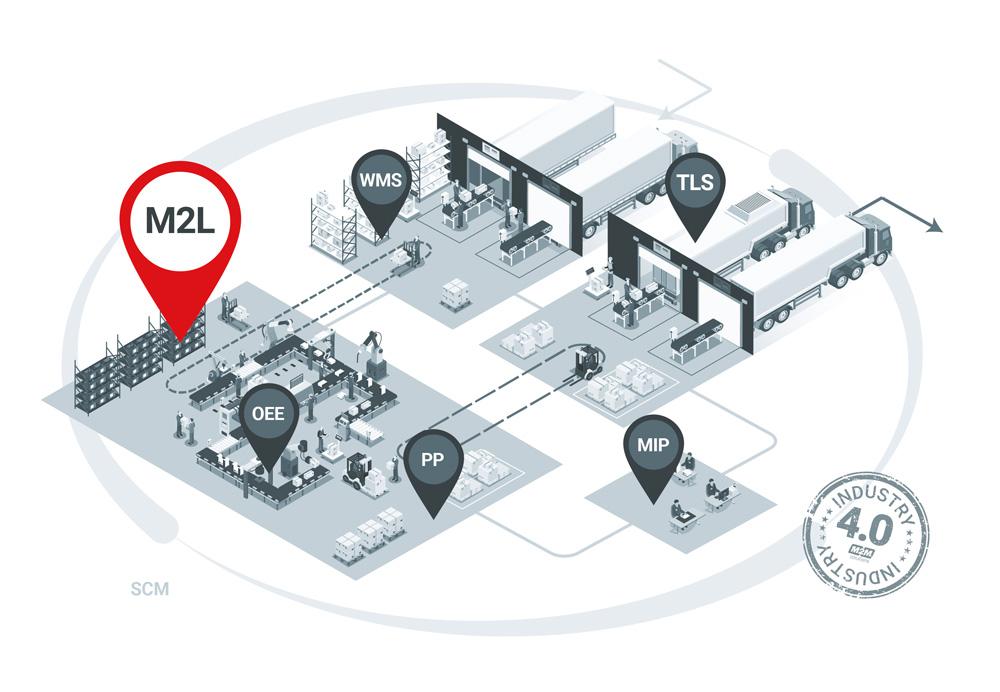 SCM-M2L-pin.jpg