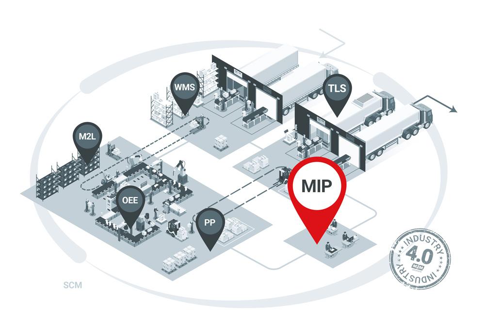 SCM-MIP-pin.jpg