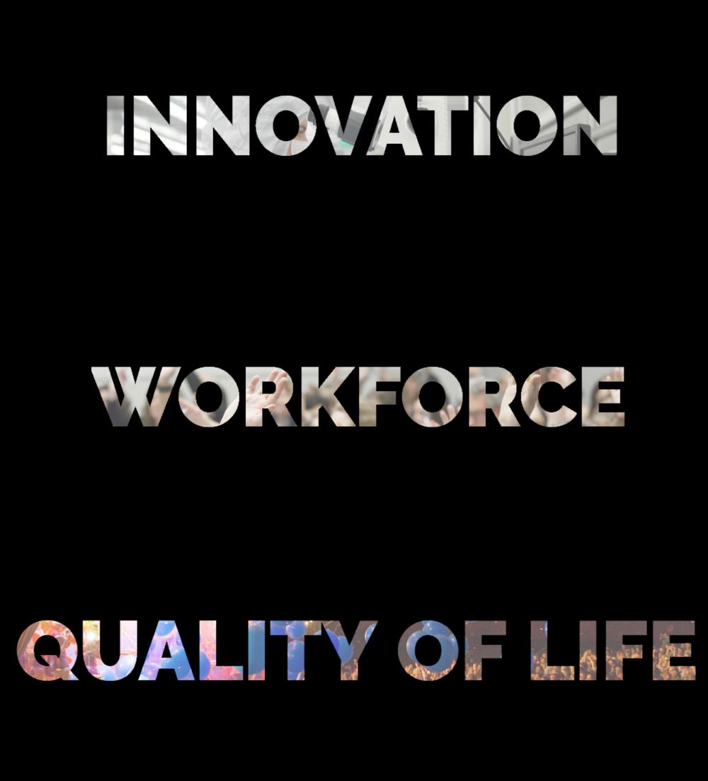 innovation_workforce_qol.png