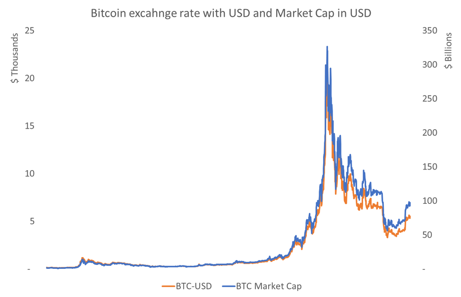 BTC ex rate.png