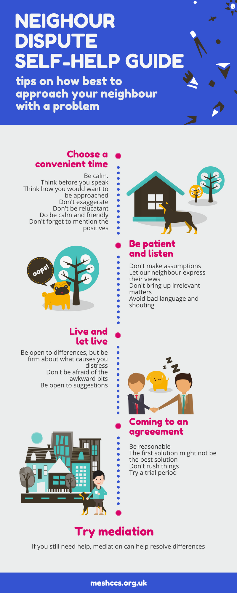 MESH Neighbour Dispute Self-Help Guide - Infographic.png