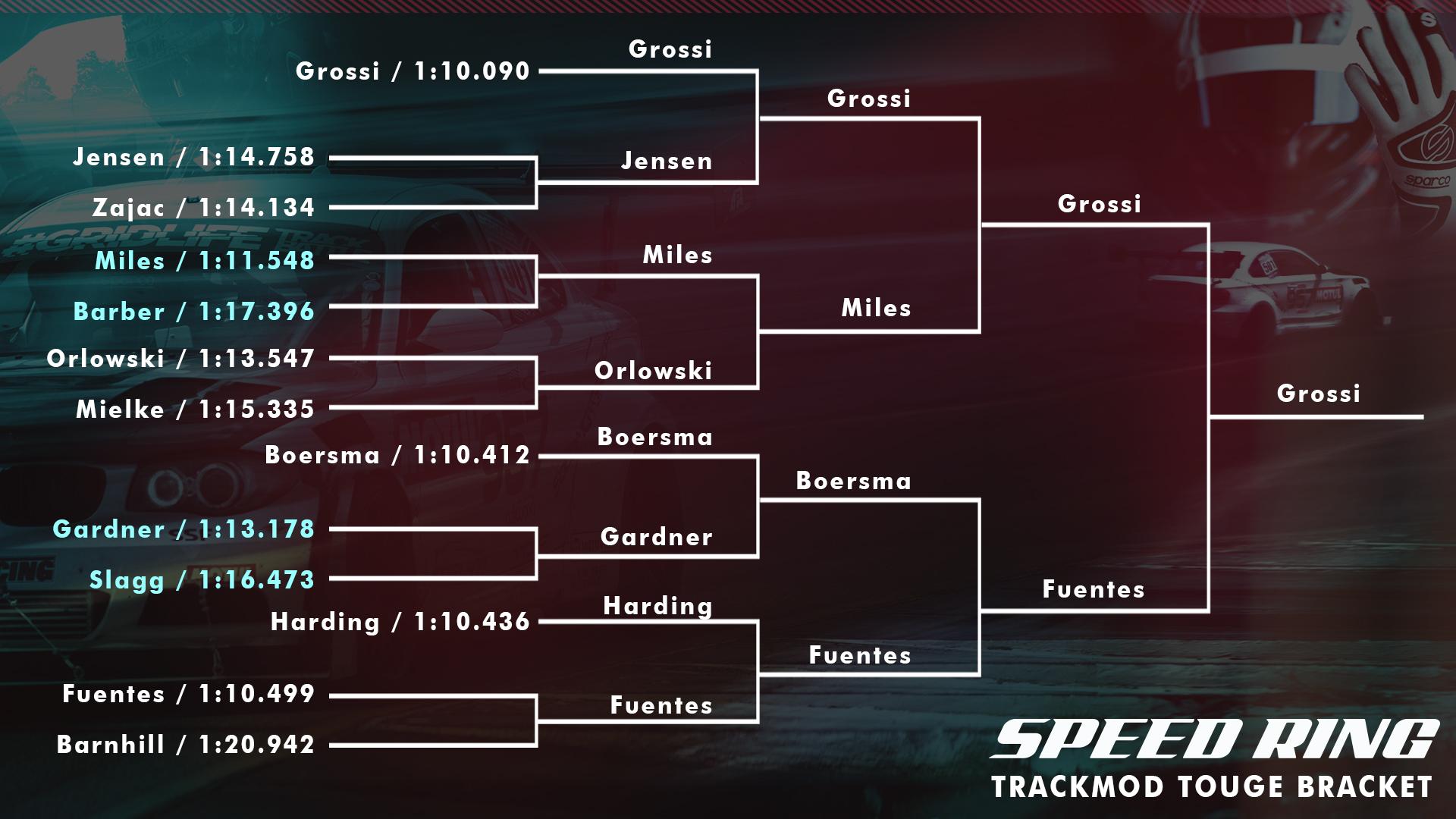 TrackMod-Final.jpg