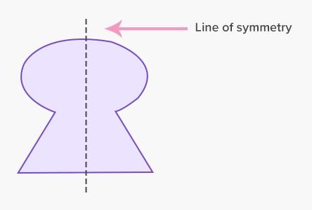 1550809240_Line-of-symmetry-folded-figure-or-shape.jpg