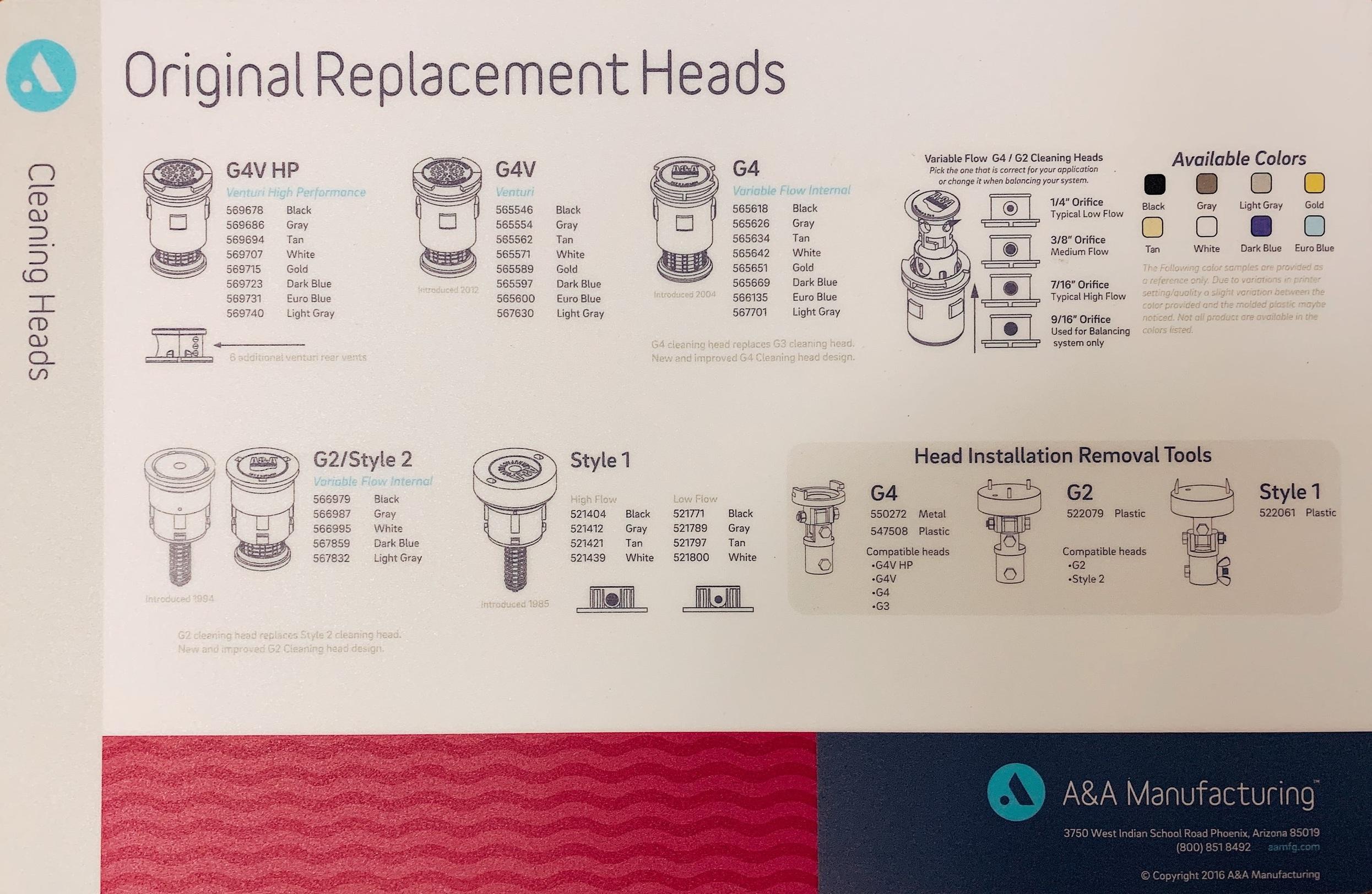 A&A Mfg Original Replacement Heads