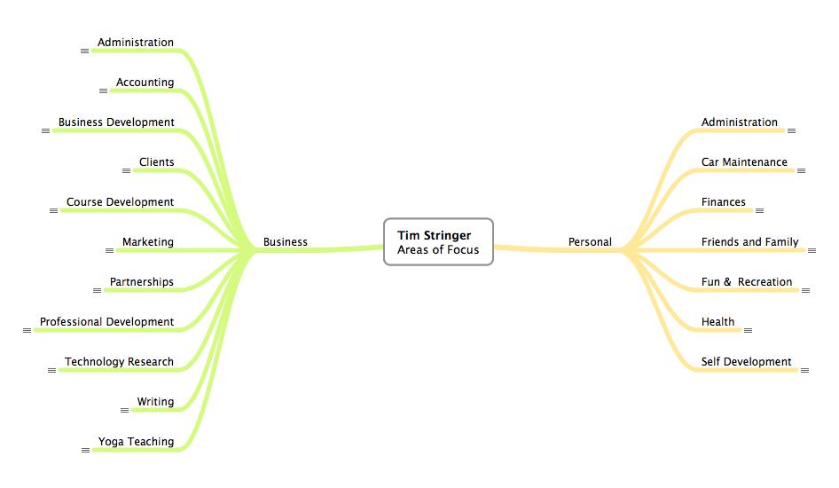 Tim Stringer - Areas of Focus