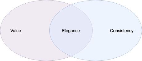 dp_elegance.jpg