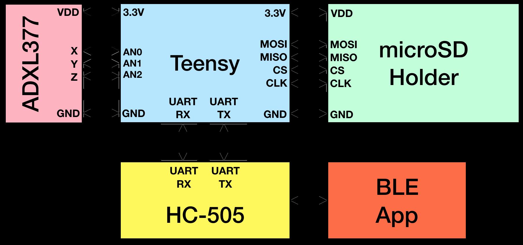 Working schematic