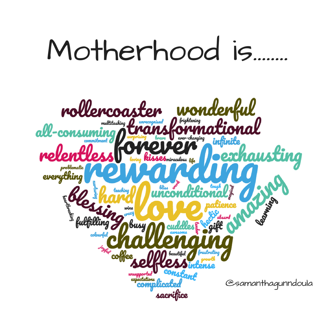 I loved making this word cloud - the results resonated very strongly with me  When Do You Actually Become a Mother? Samantha Gunn Doula Sydney