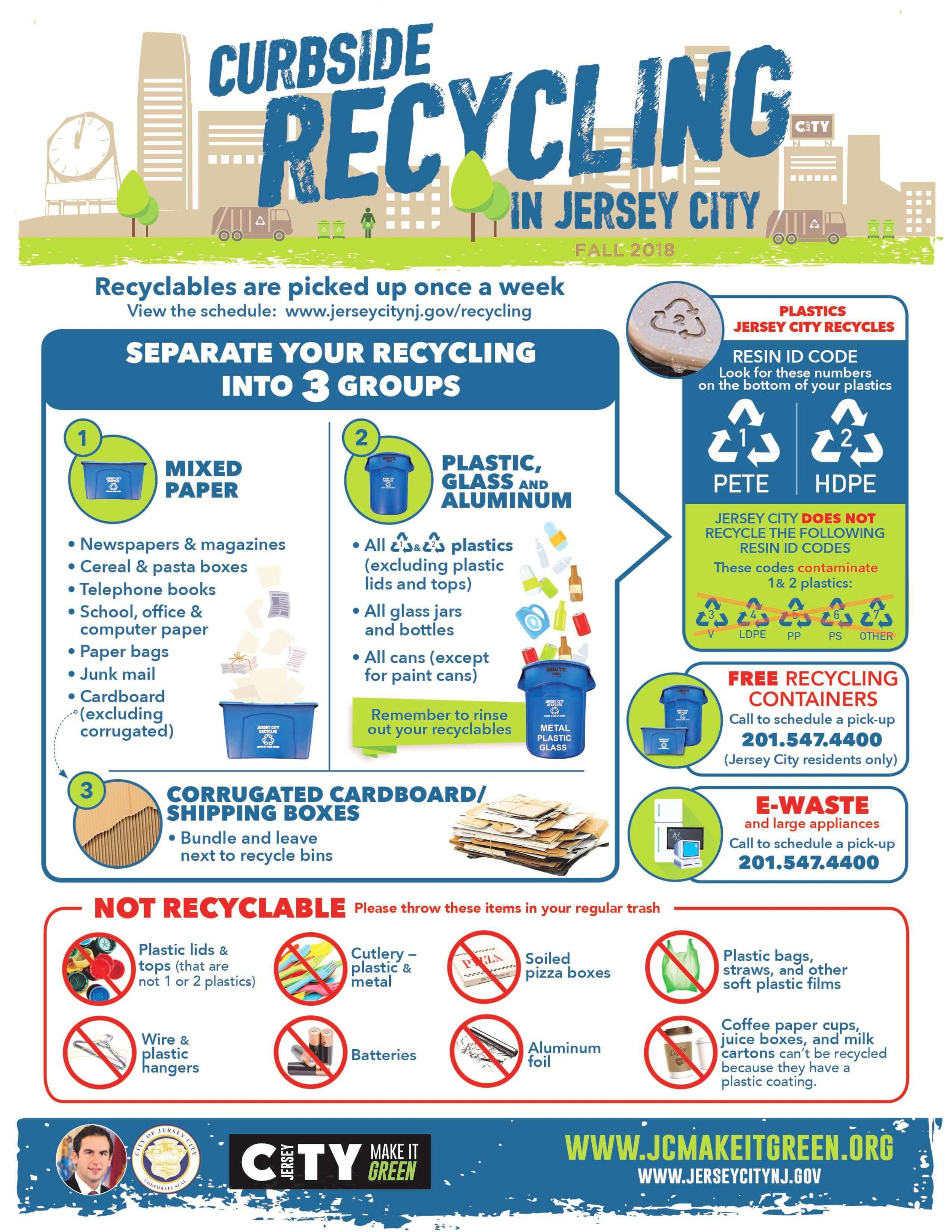 Did you know Jersey City currently only recycles plastics 1&2?