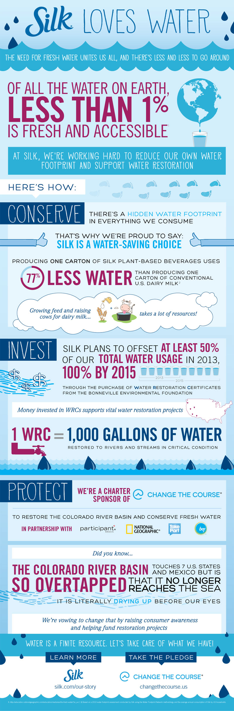 Silk_Water_Infographic.jpg