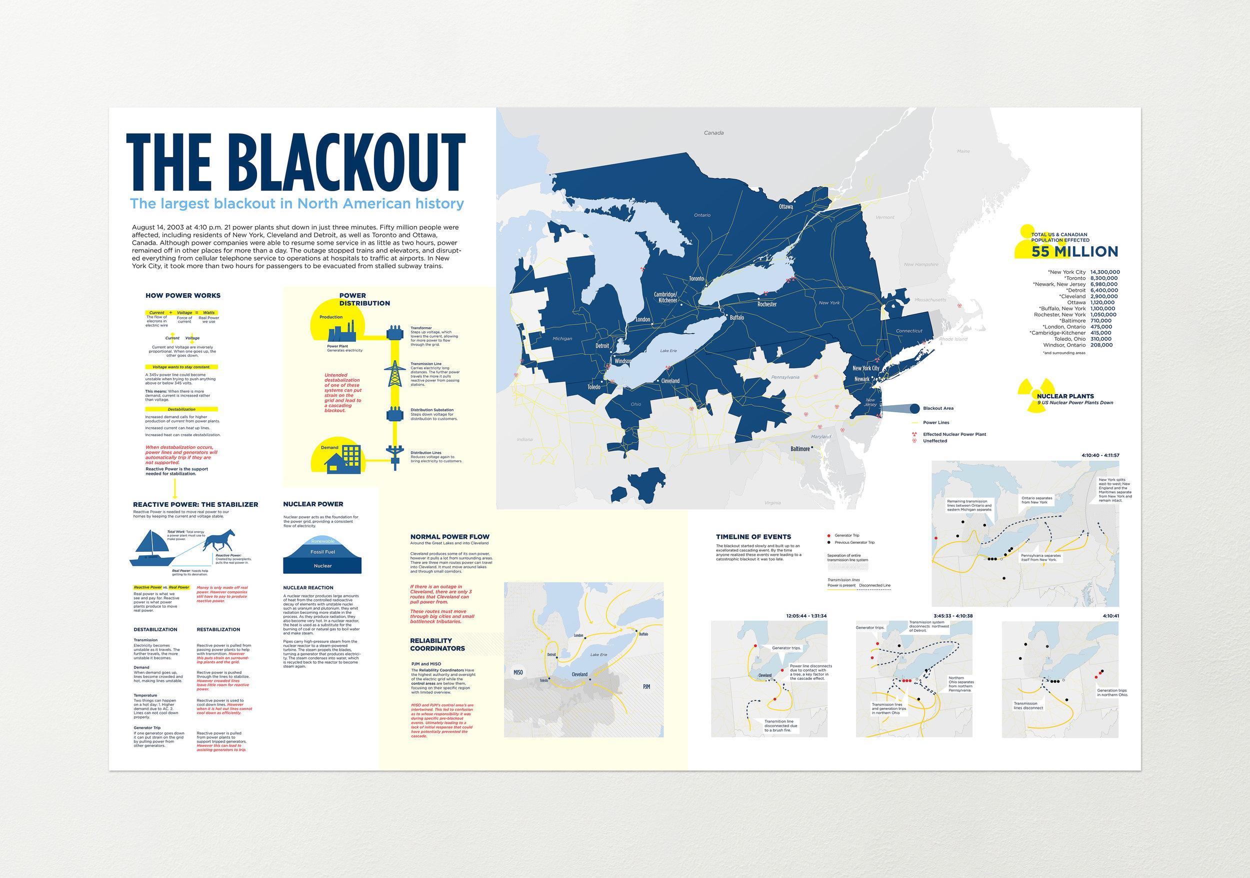 Final_Blackout_2.jpg