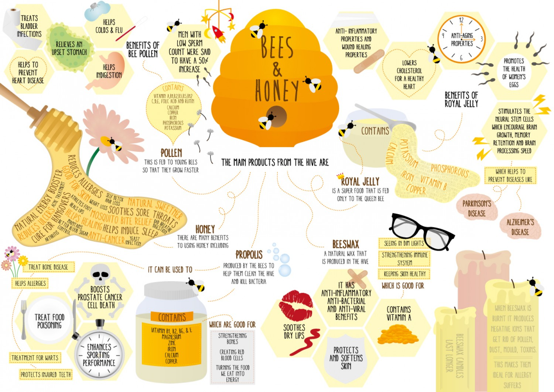 health-benefits-of-honey.jpg