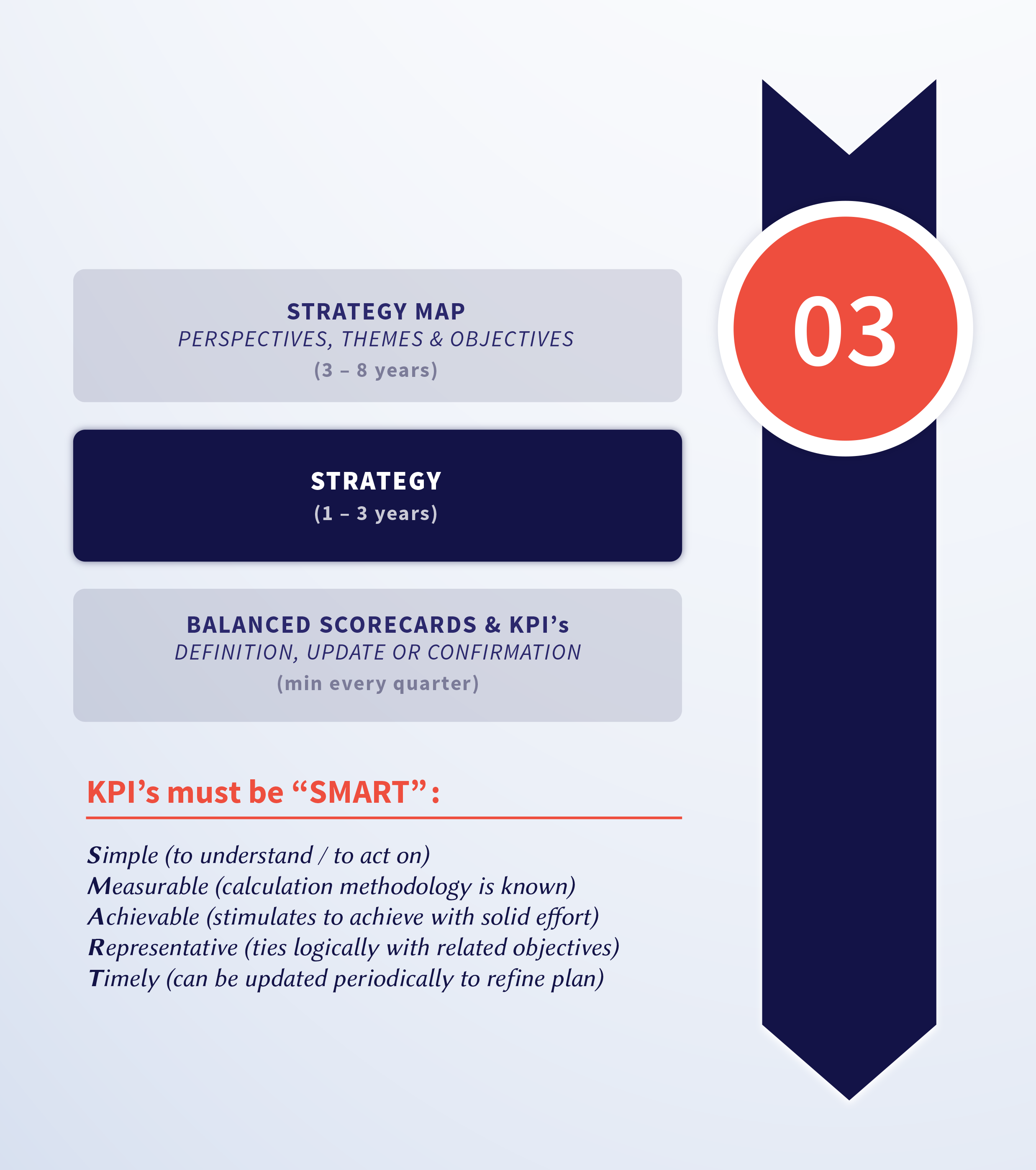 Infographic-5-Actions-03_HR.png