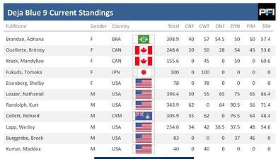 May12_Standings.jpg