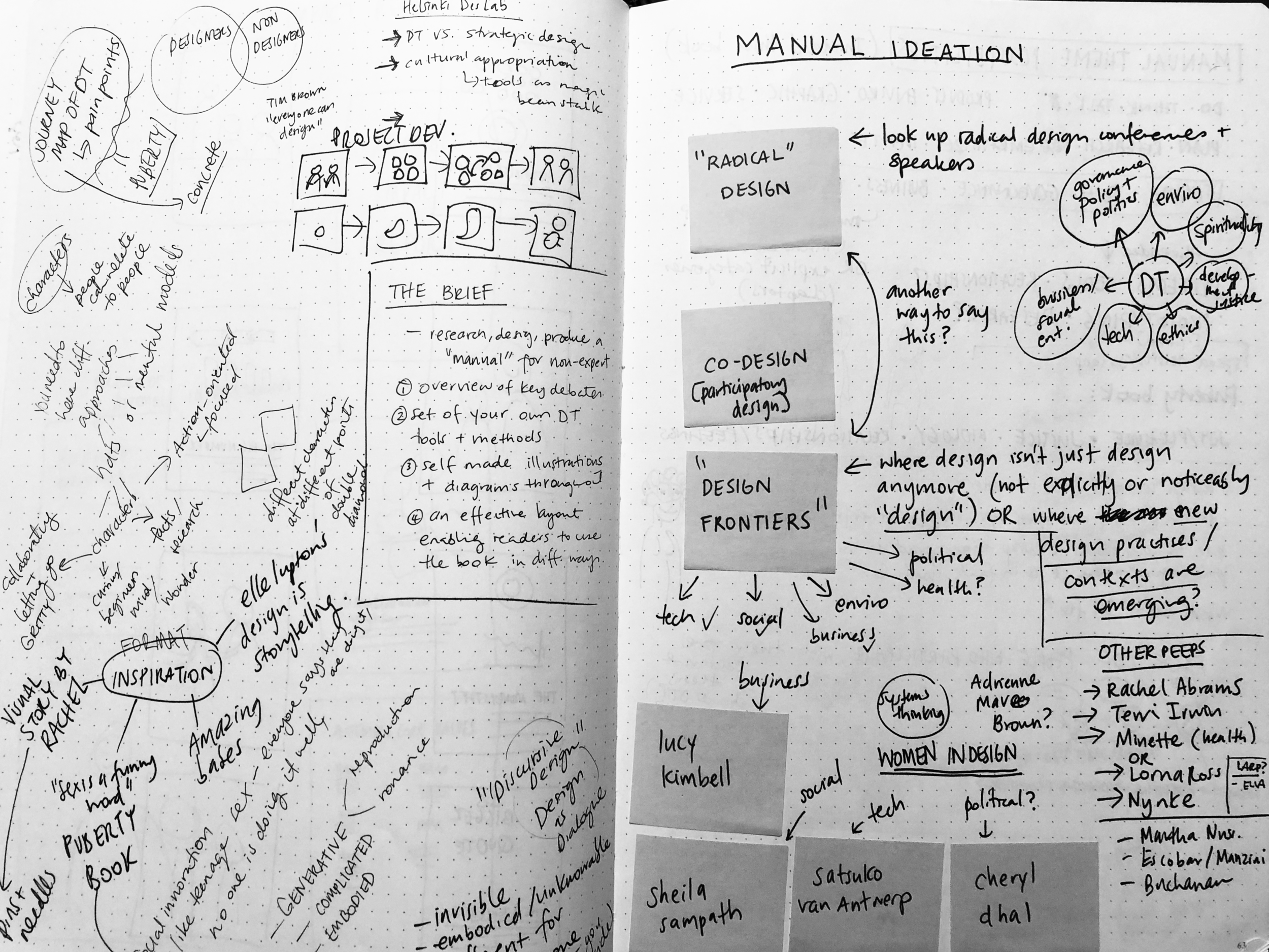 Mapping areas of interest and overlap with design thinking