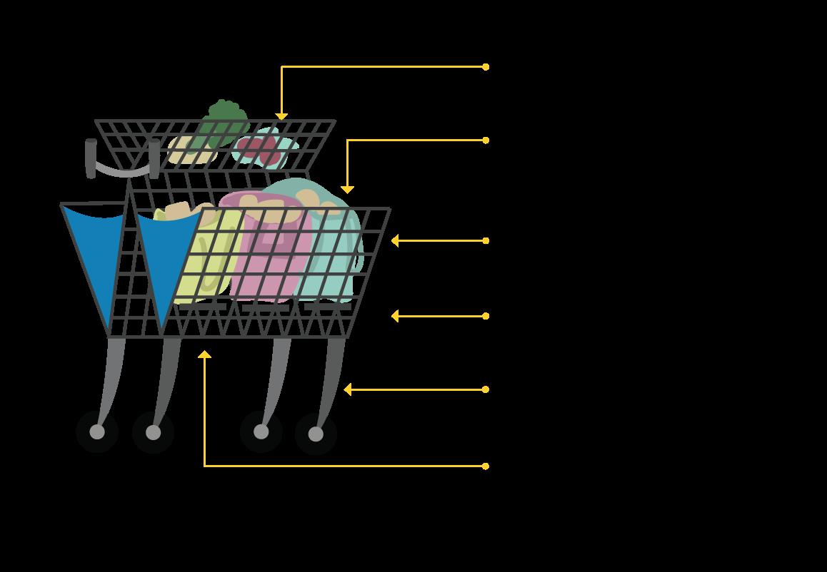 trolleycart.png