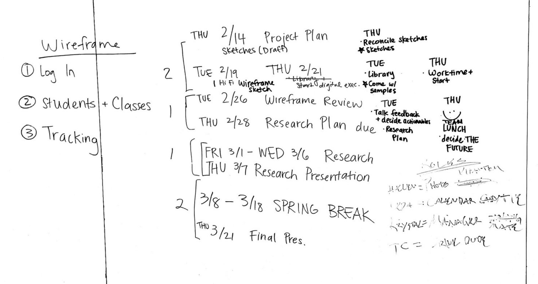 02.13+process+planning.jpg