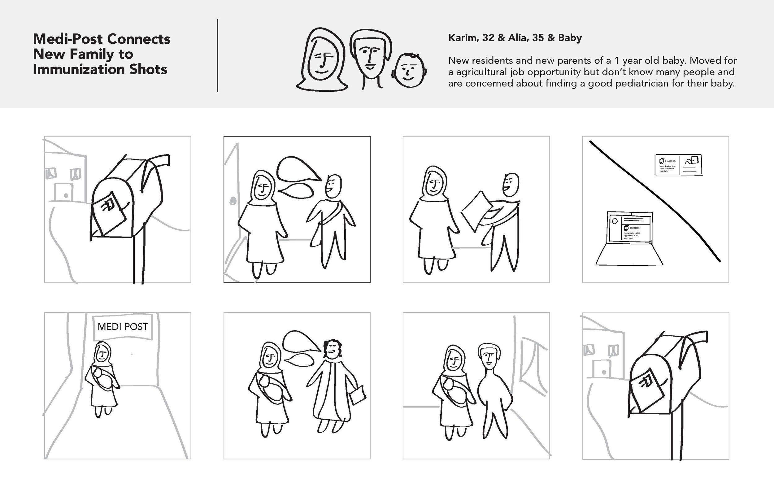Karim Storyboard.jpg