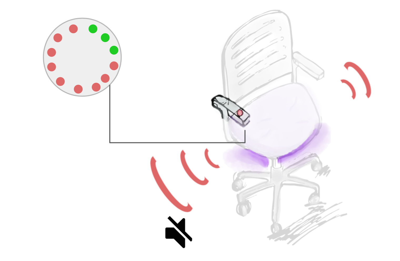 The chair provides a tactile warning, when a quarter of the cycle remains