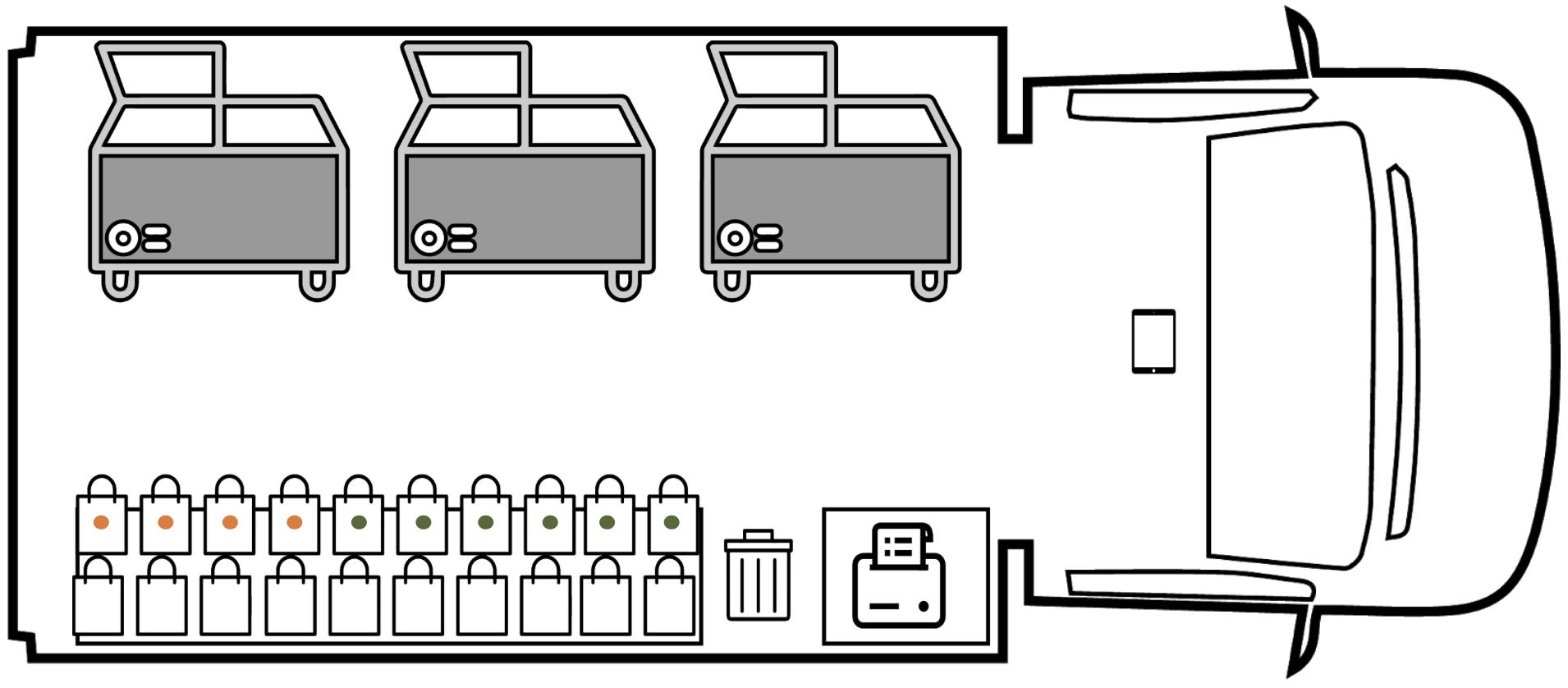 Sorting Logistics -