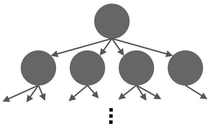 Hierarchical tree structure of spheres (sphere-tree)