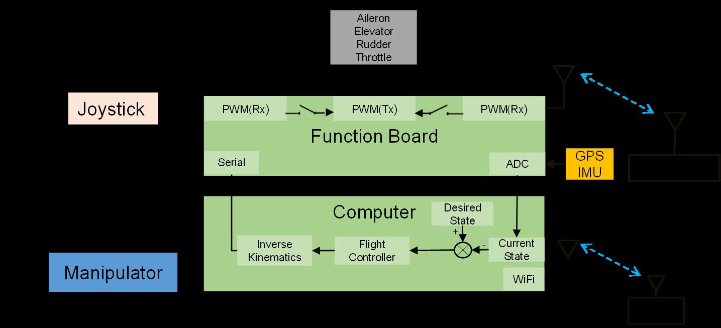 avionics_1.png