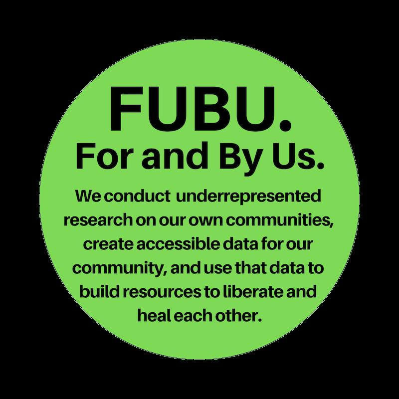 FUBU. (6).png