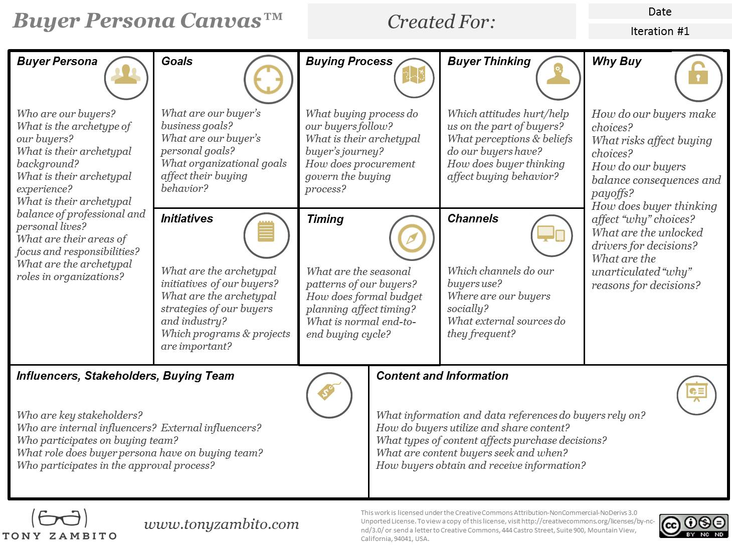 Buyer-Persona-Canvas.jpg