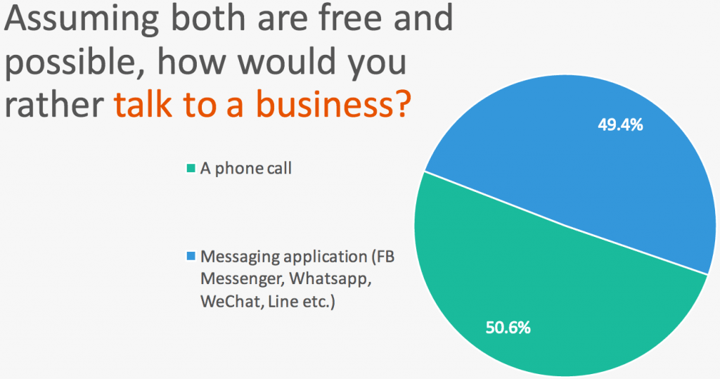 chatbot-mobile-messaging-report-min-1024x539.png