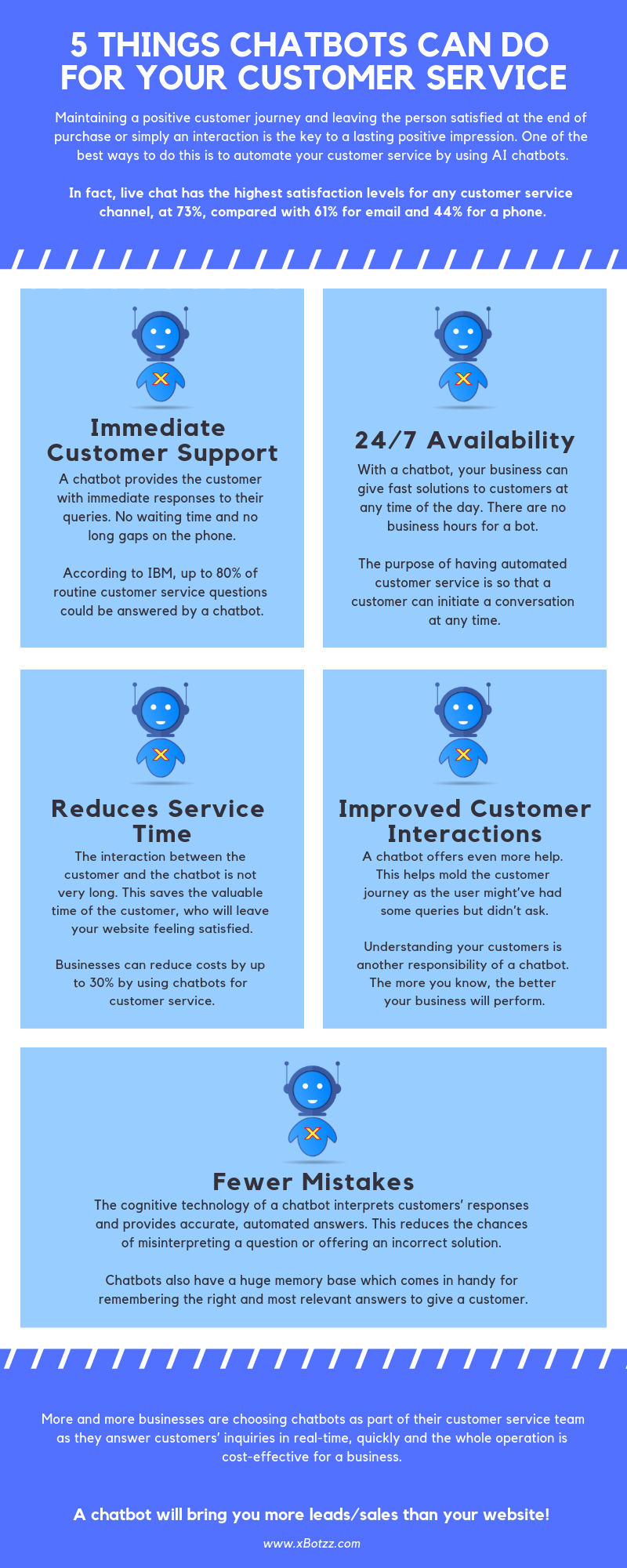 5 things chatbots customer support.png