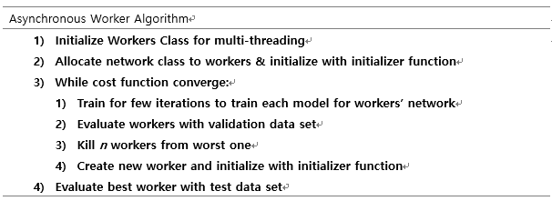 Source : Qraft Dynamic Factor Allocation Working Paper