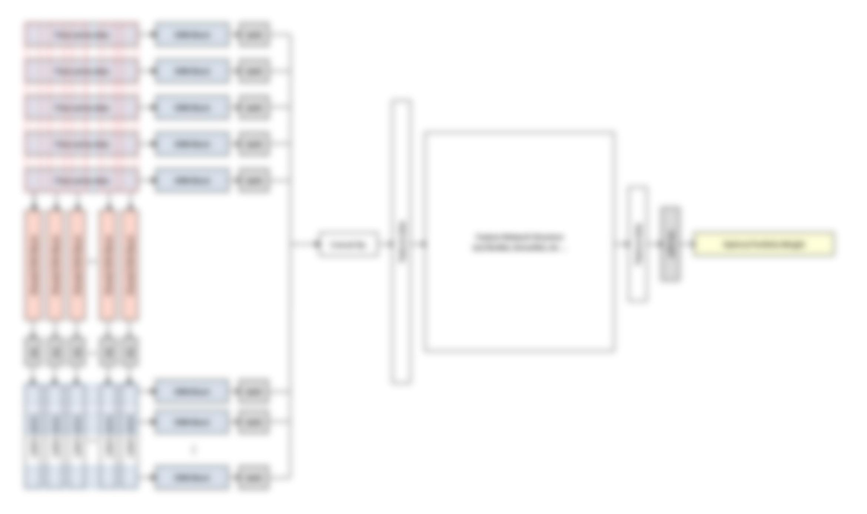 Patent Pending - QRAFT Technologies