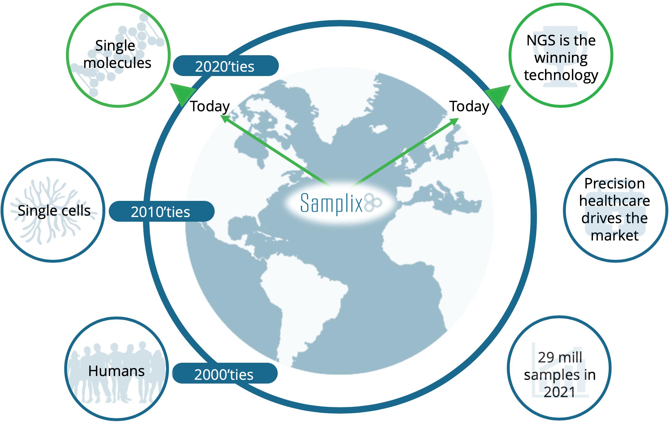 Samplix business.png