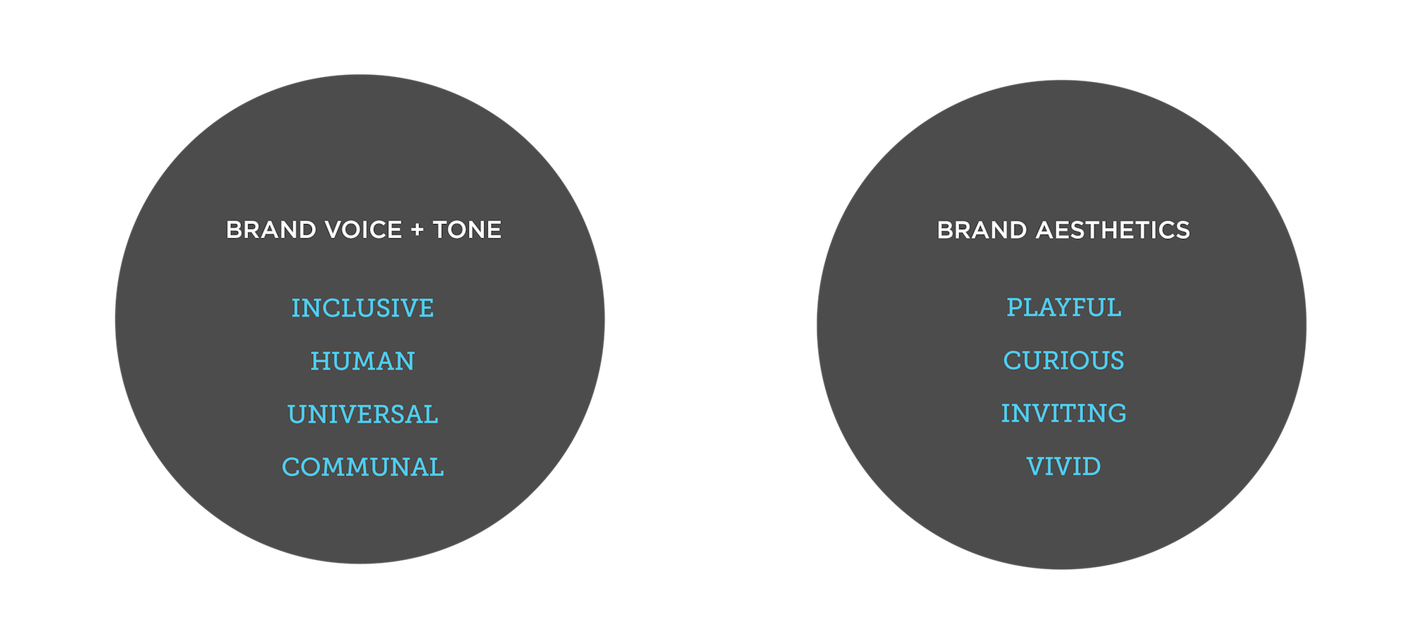 Brand Definition.png