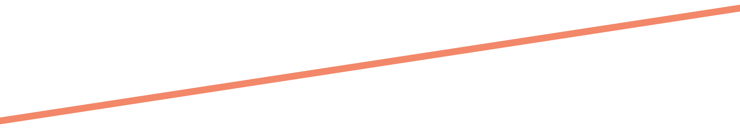 line-wide-for short columns-peach.png