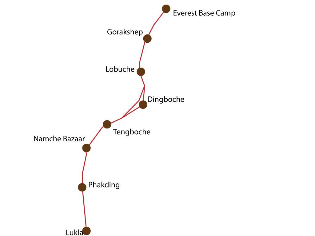 everest-base-camp-trek-map.jpg