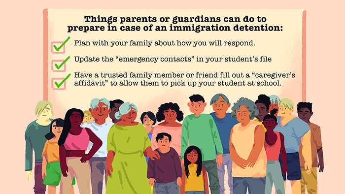 ACLU KYR_Immigration Education_color roughs 2_panel 6 large.jpg